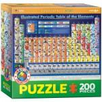Puzzle  Eurographics-6200-0725 Tableau Périodique des Eléments
