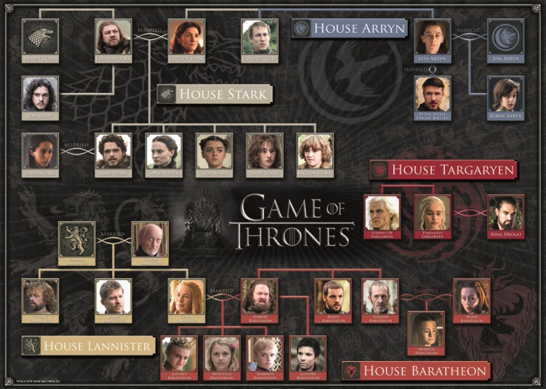 Game Of Thrones Free Online Cat Tree