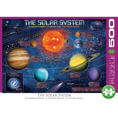 Puzzle Eurographics-6500-5369 Pièces XXL - The Solar System Illustrated