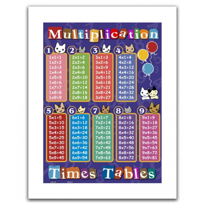 Puzzle en Plastique - Table de multiplication